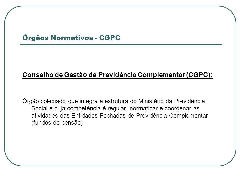 Órgãos Normativos - CGPC