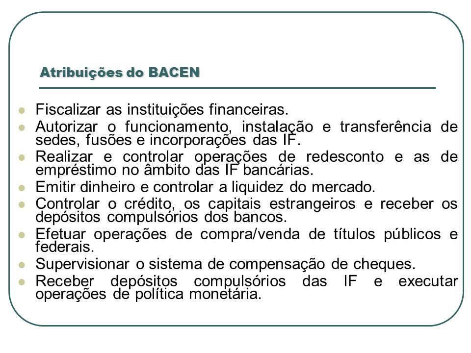 Fiscalizar as instituições financeiras.