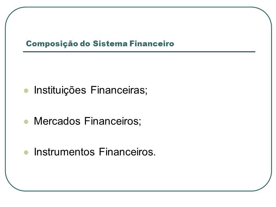 Composição do Sistema Financeiro