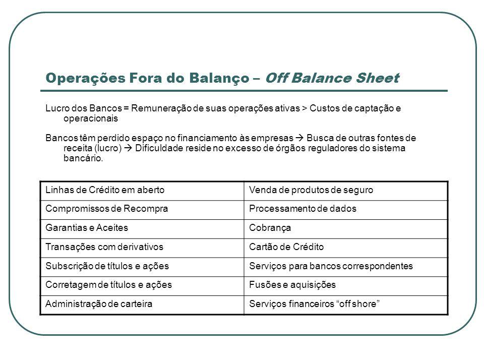 Operações Fora do Balanço – Off Balance Sheet