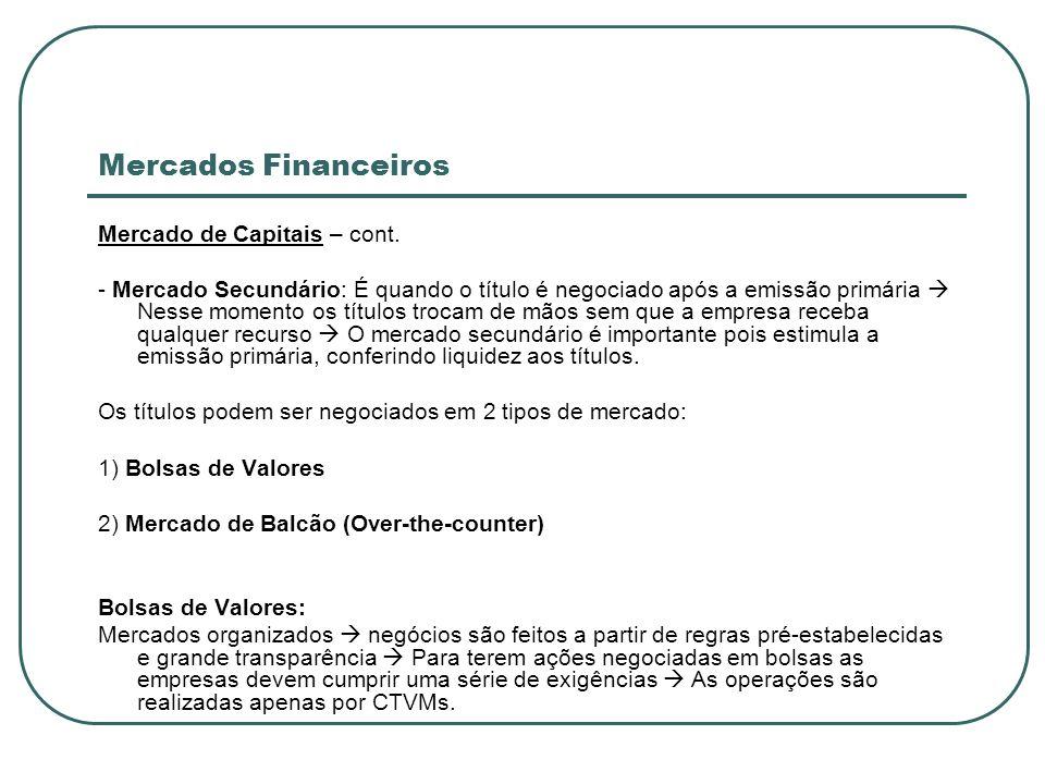 Mercados Financeiros Mercado de Capitais – cont.
