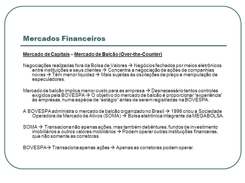 Mercados FinanceirosMercado de Capitais – Mercado de Balcão (Over-the-Counter)