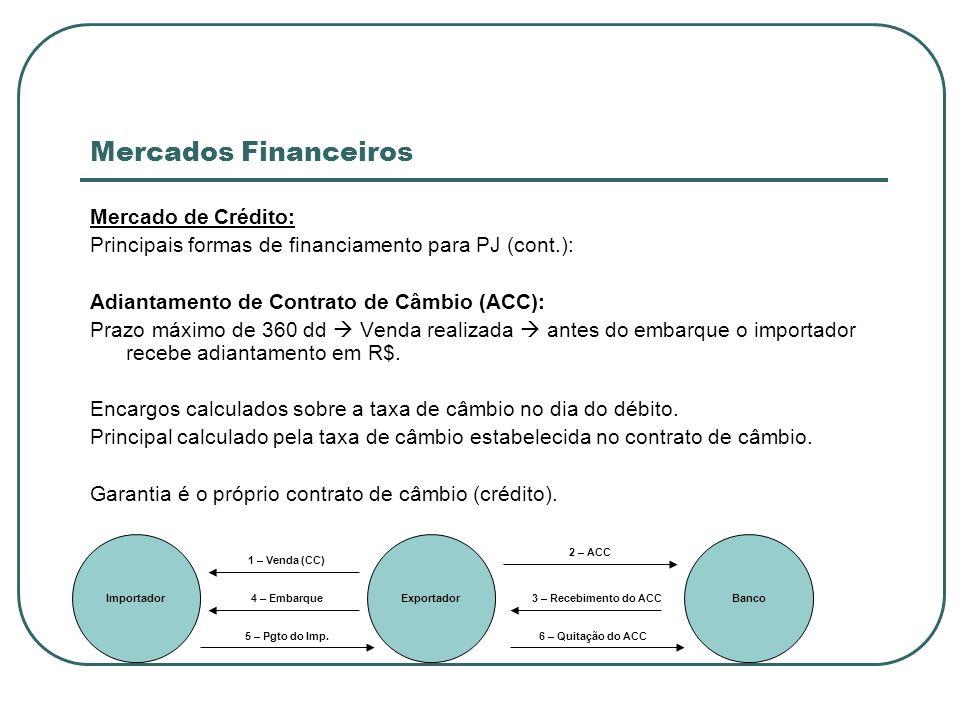 Mercados Financeiros Mercado de Crédito: