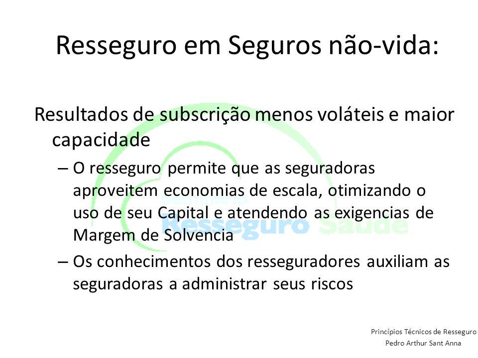 Resseguro em Seguros não-vida: