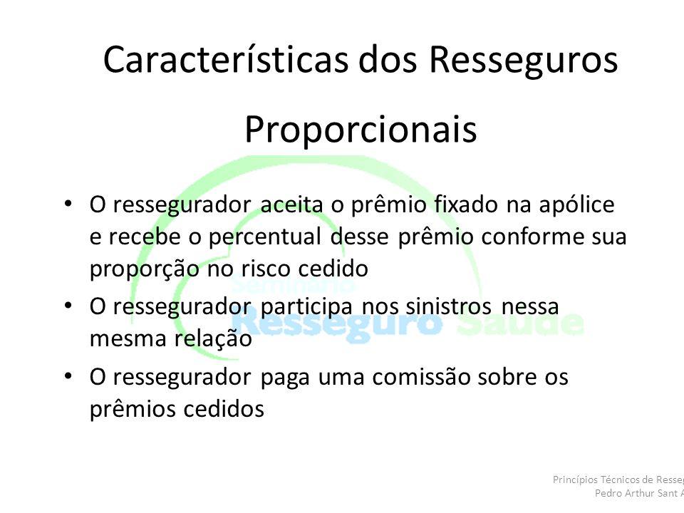 Características dos Resseguros Proporcionais