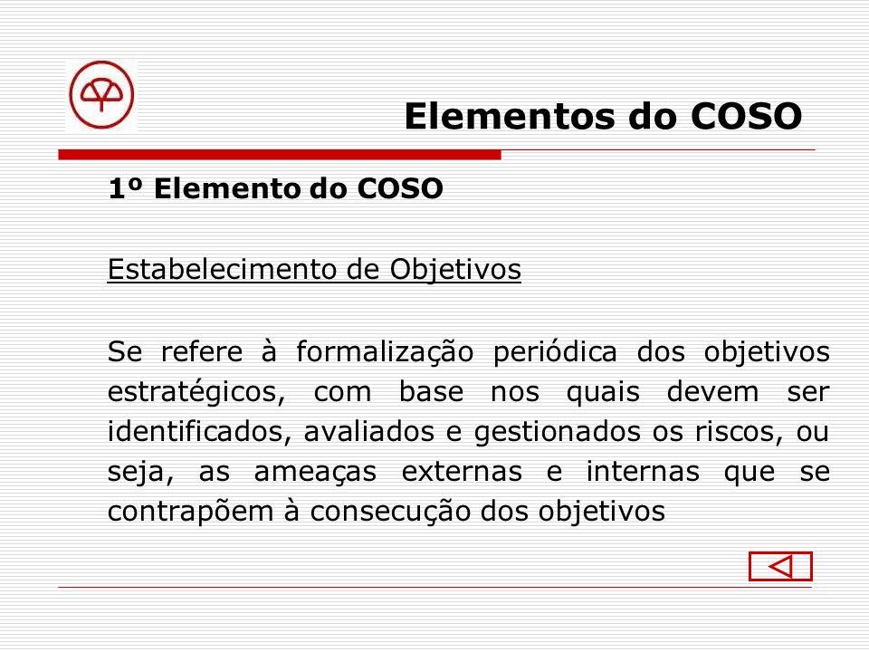 Elementos do COSO Estabelecimento de Objetivos