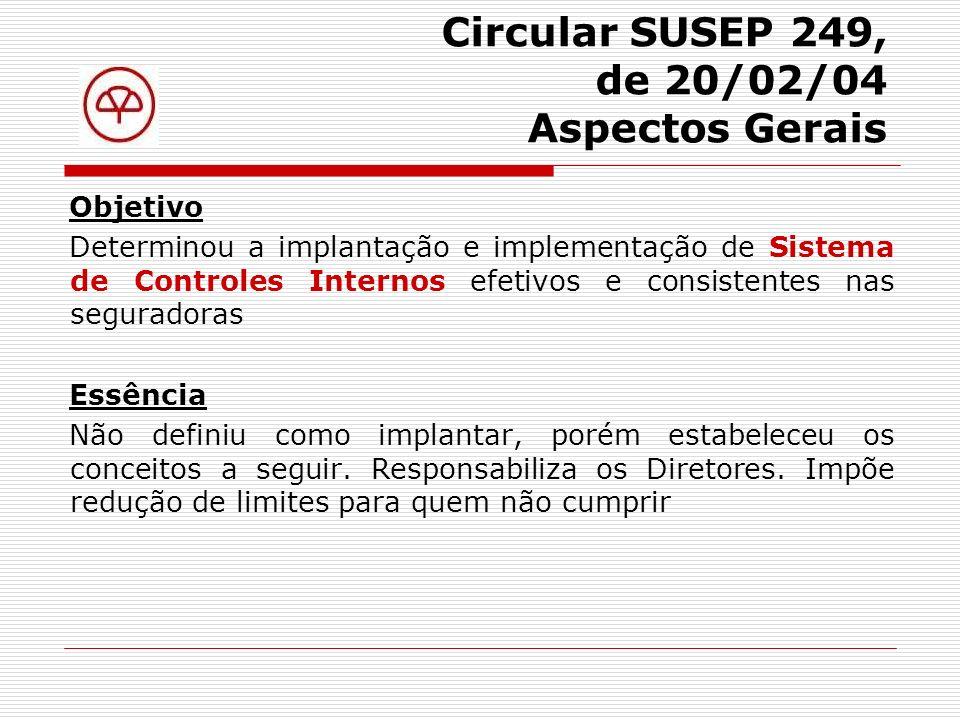Circular SUSEP 249, de 20/02/04 Aspectos Gerais
