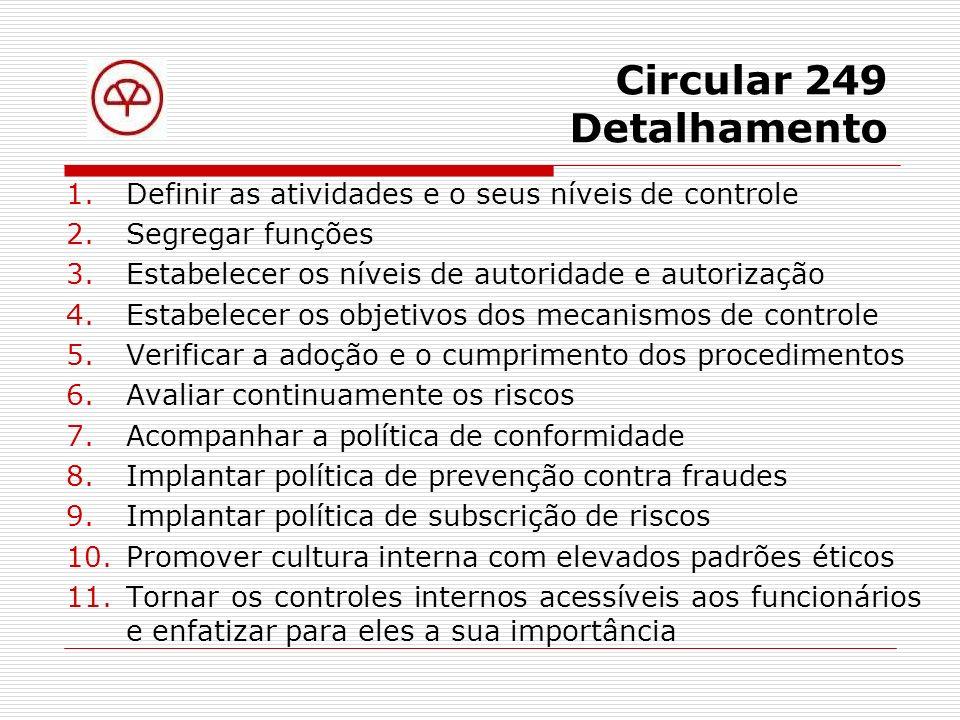 Circular 249 Detalhamento