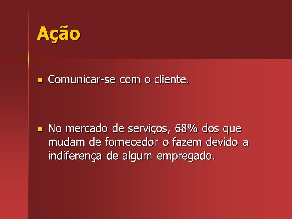 Ação Comunicar-se com o cliente.