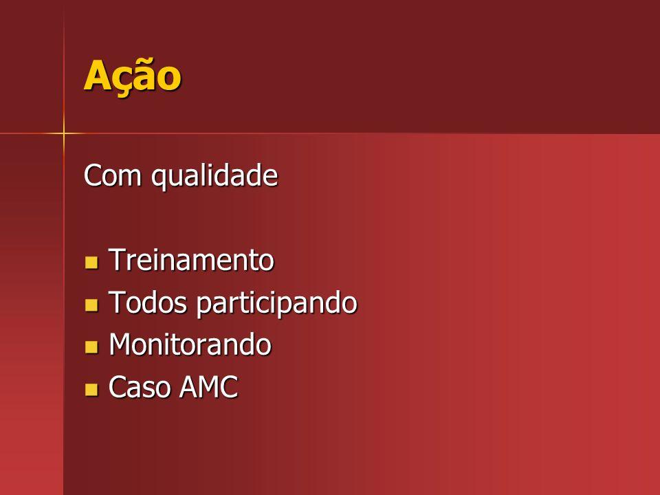 Ação Com qualidade Treinamento Todos participando Monitorando Caso AMC