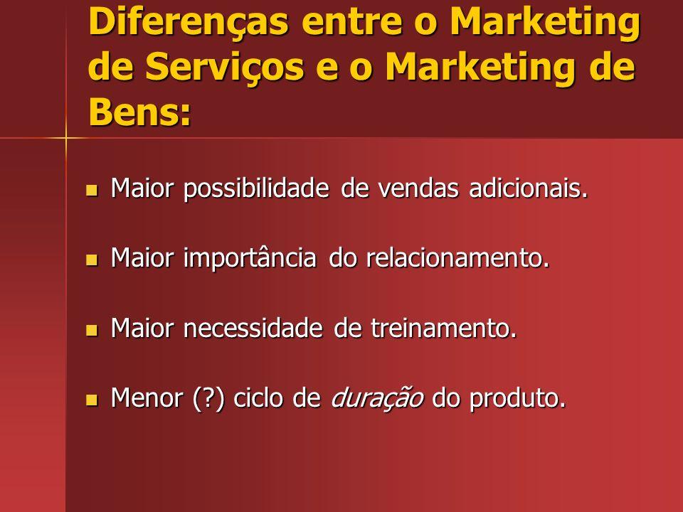 Diferenças entre o Marketing de Serviços e o Marketing de Bens: