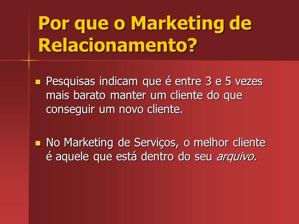 Por que o Marketing de Relacionamento