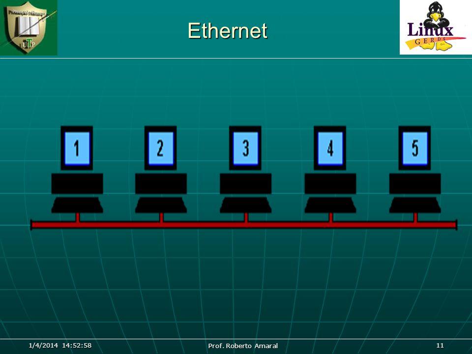 Ethernet 26/03/2017 04:45:04 Prof. Roberto Amaral