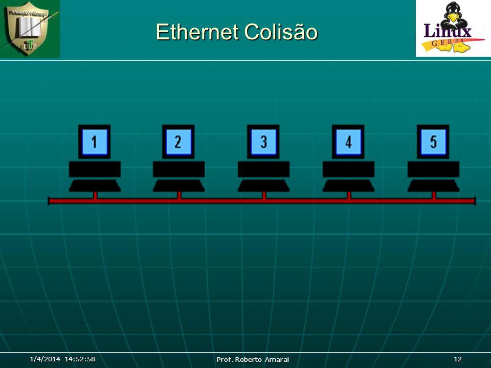 Ethernet Colisão 26/03/2017 04:45:04 Prof. Roberto Amaral