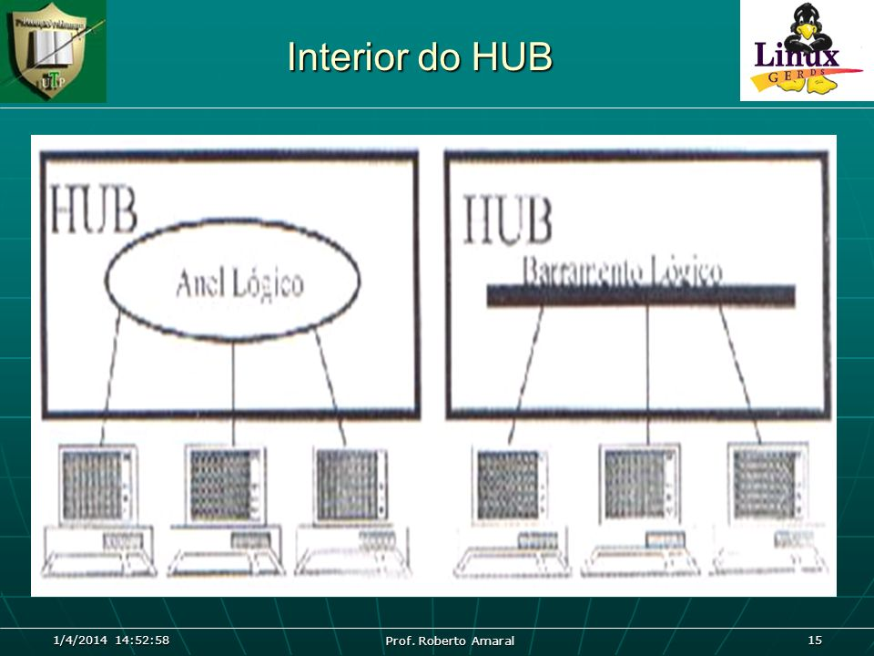 Interior do HUB 26/03/2017 04:45:04 Prof. Roberto Amaral