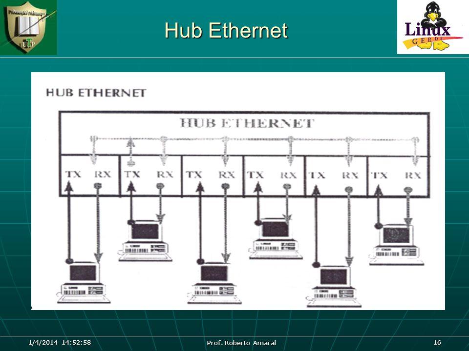 Hub Ethernet 26/03/2017 04:45:04 Prof. Roberto Amaral