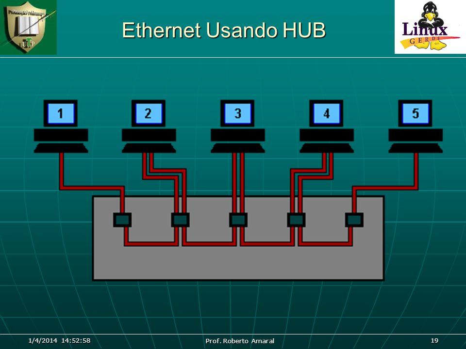 Ethernet Usando HUB 26/03/2017 04:45:04 Prof. Roberto Amaral