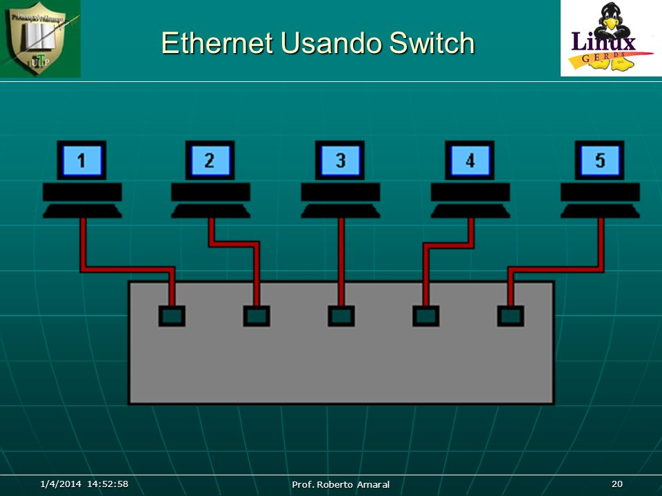 Ethernet Usando Switch