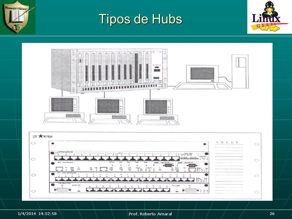 Tipos de Hubs 26/03/2017 04:45:04 Prof. Roberto Amaral