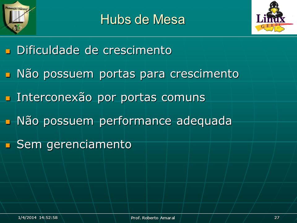 Hubs de Mesa Dificuldade de crescimento