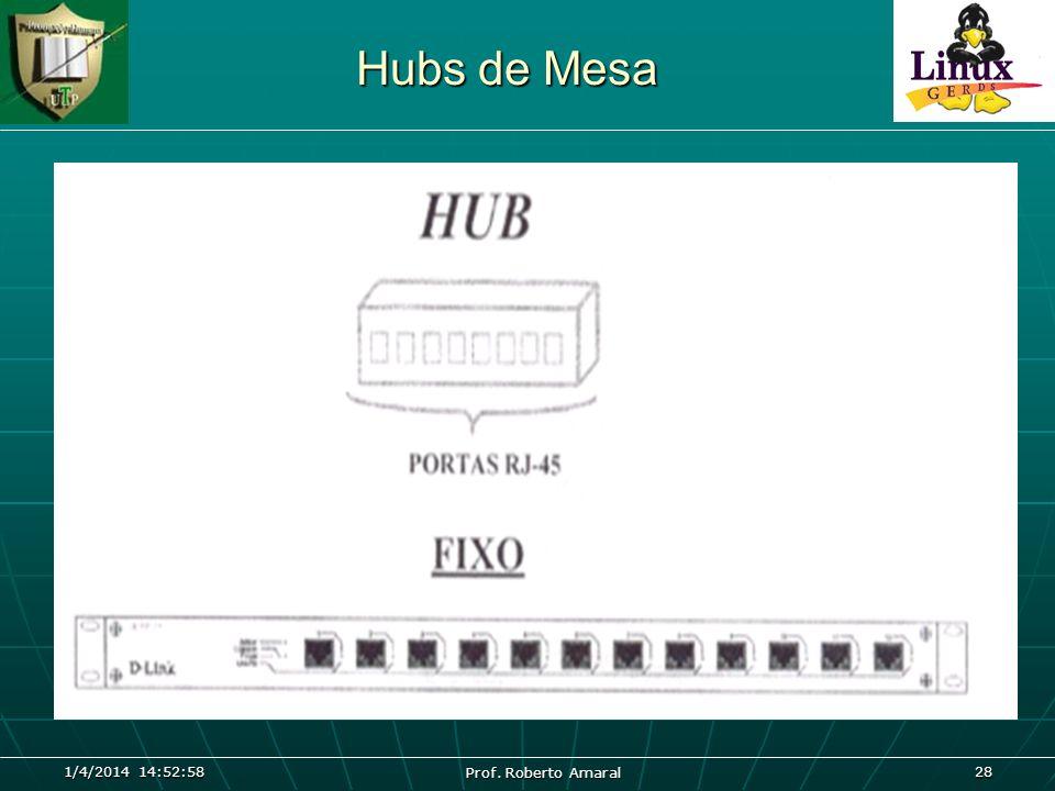 Hubs de Mesa 26/03/2017 04:45:04 Prof. Roberto Amaral