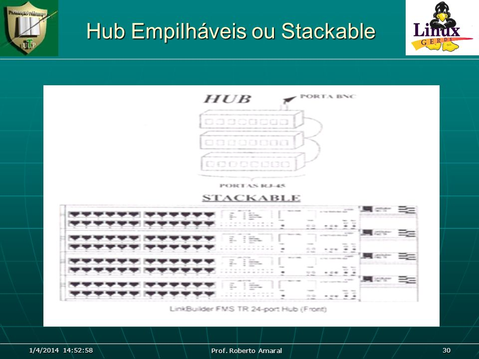 Hub Empilháveis ou Stackable