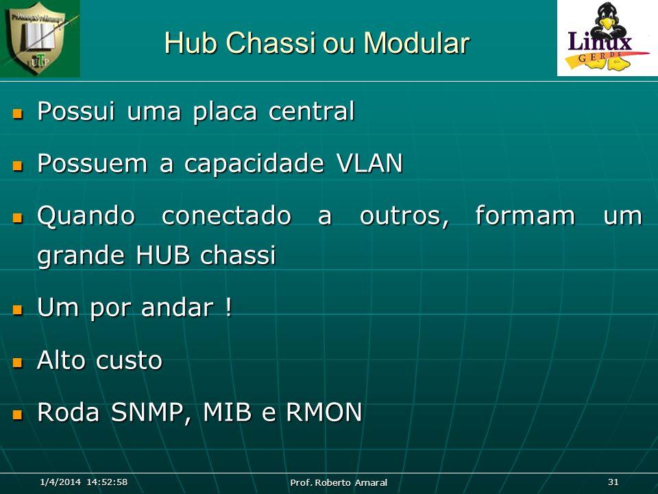 Hub Chassi ou Modular Possui uma placa central