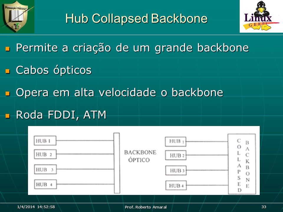Hub Collapsed Backbone