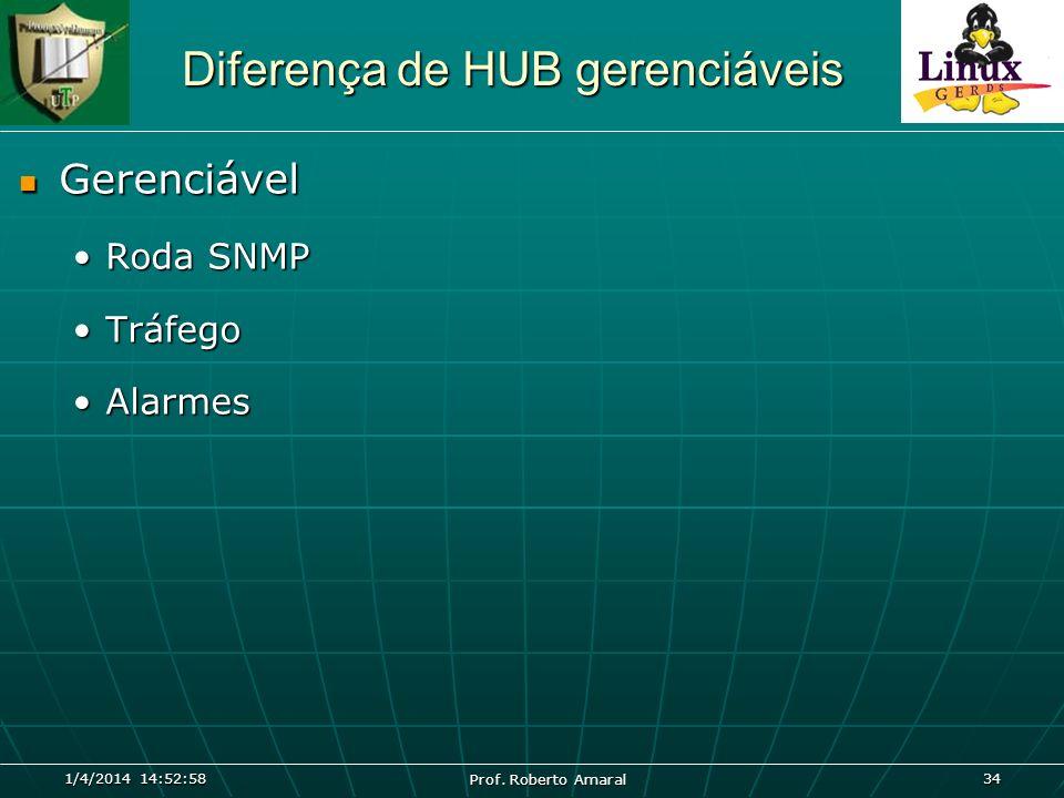 Diferença de HUB gerenciáveis