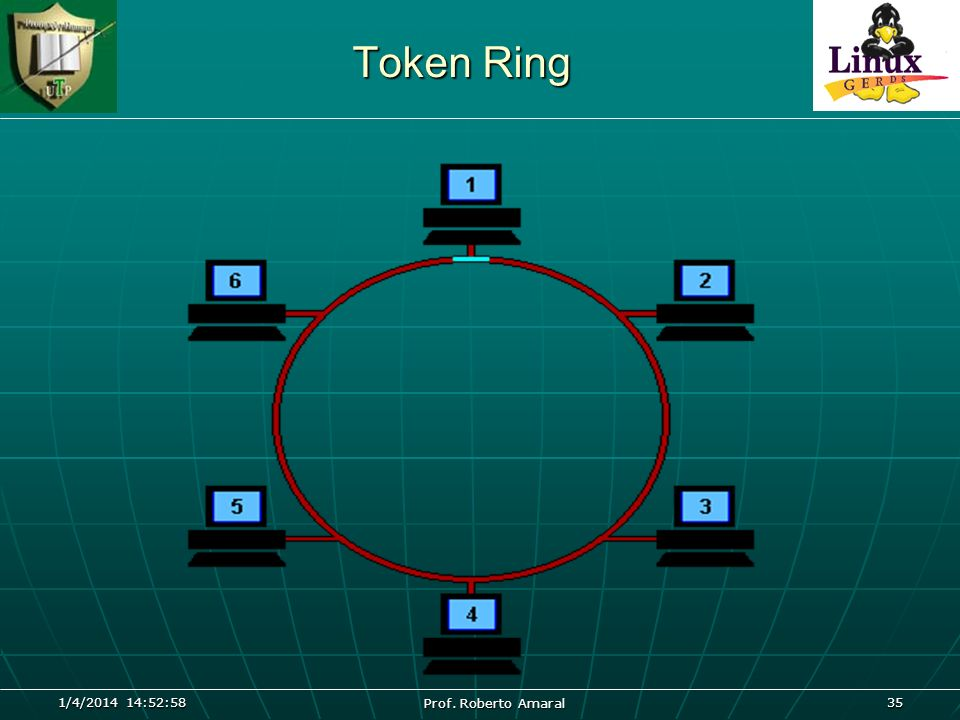 Token Ring 26/03/2017 04:45:04 Prof. Roberto Amaral