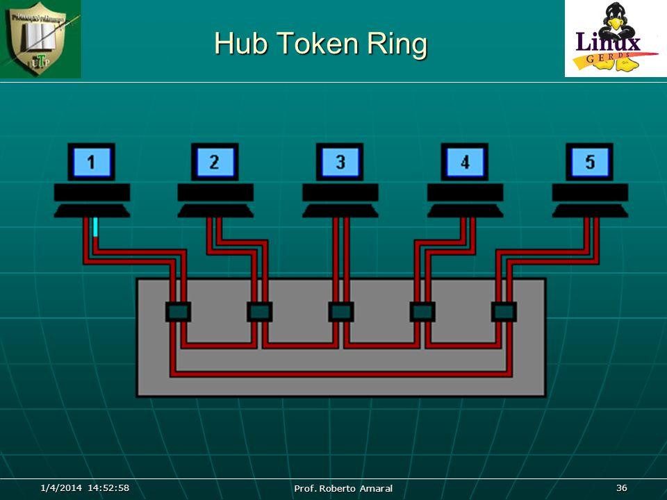 Hub Token Ring 26/03/2017 04:45:04 Prof. Roberto Amaral
