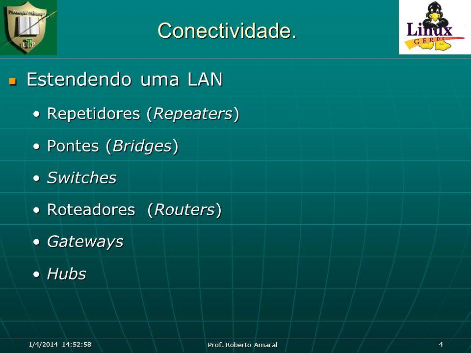 Conectividade. Estendendo uma LAN Repetidores (Repeaters)