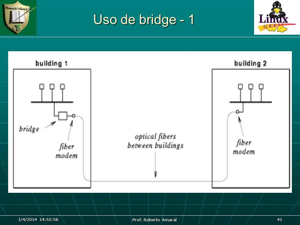 Uso de bridge - 1 26/03/2017 04:45:04 Prof. Roberto Amaral