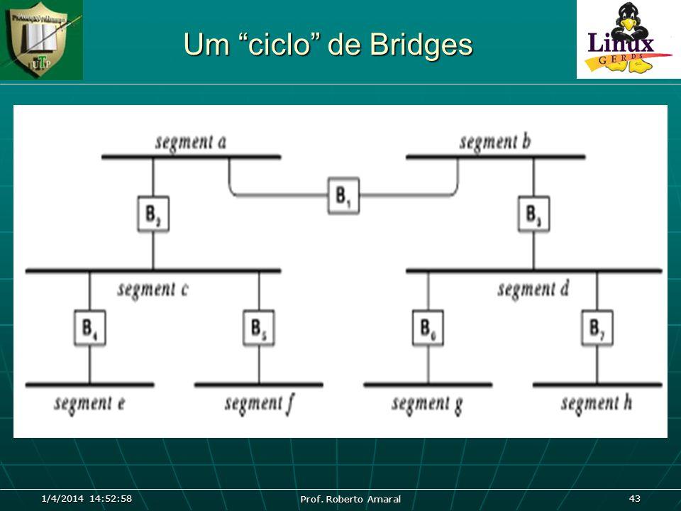 Um ciclo de Bridges 26/03/2017 04:45:04 Prof. Roberto Amaral