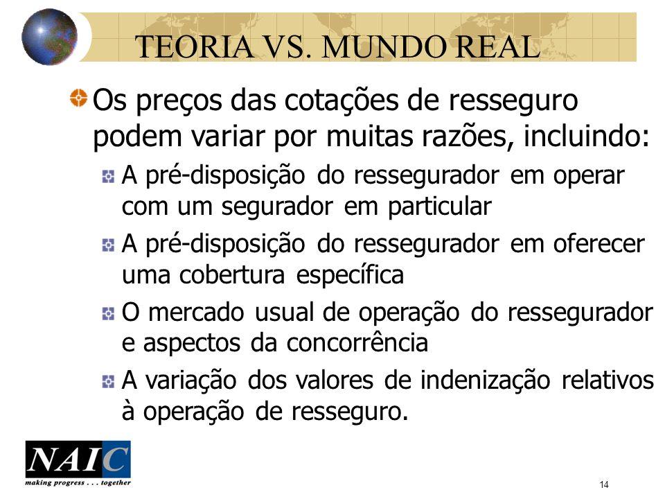 TEORIA VS. MUNDO REALOs preços das cotações de resseguro podem variar por muitas razões, incluindo:
