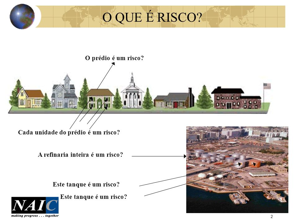 O QUE É RISCO O prédio é um risco Cada unidade do prédio é um risco