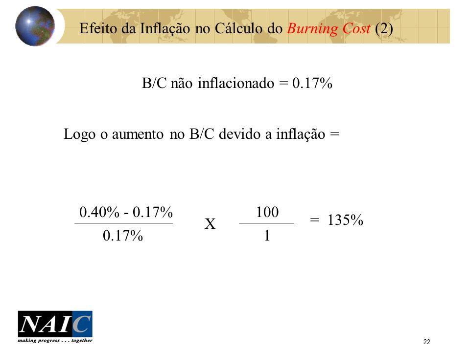 Efeito da Inflação no Cálculo do Burning Cost (2)