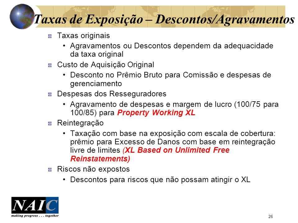 Taxas de Exposição – Descontos/Agravamentos