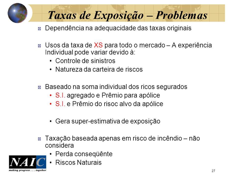 Taxas de Exposição – Problemas