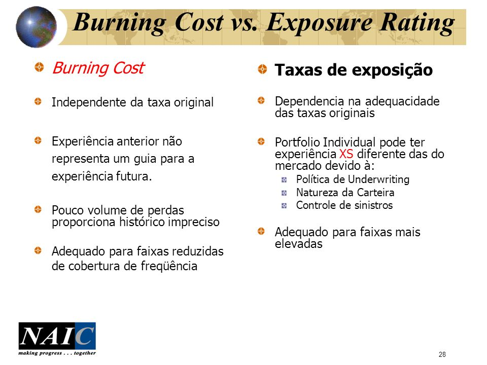 Burning Cost vs. Exposure Rating