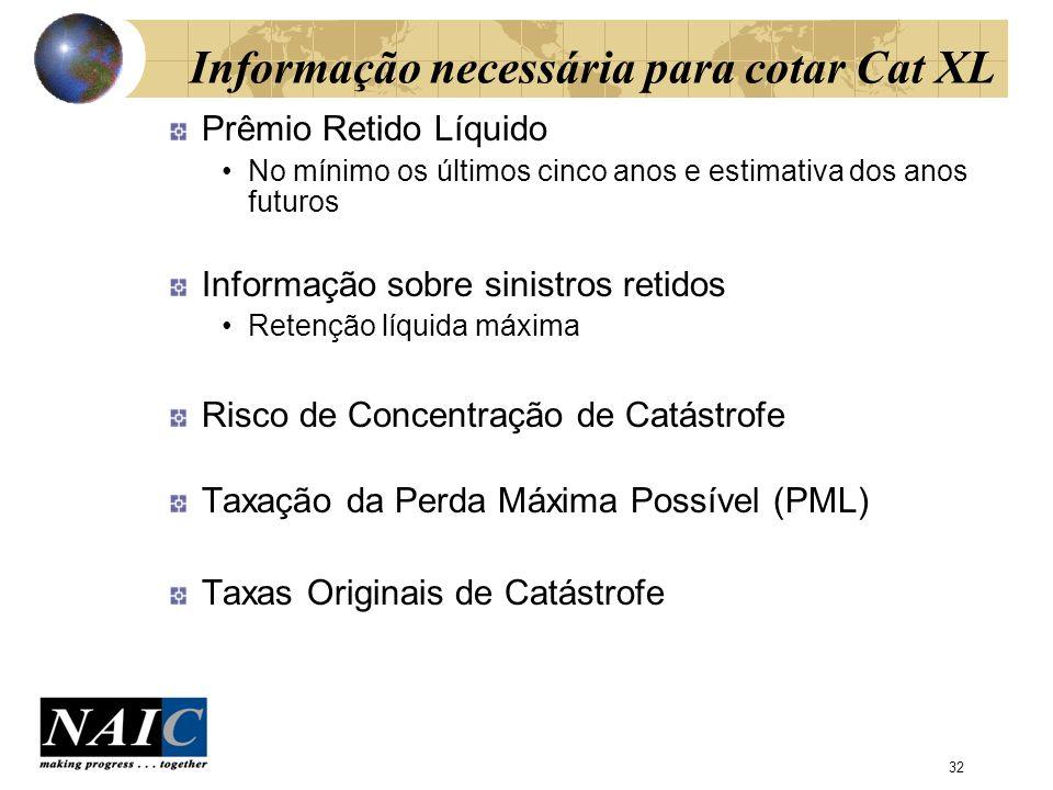 Informação necessária para cotar Cat XL