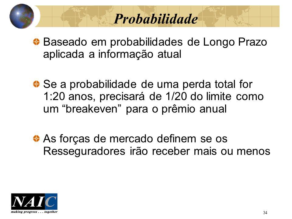 ProbabilidadeBaseado em probabilidades de Longo Prazo aplicada a informação atual.