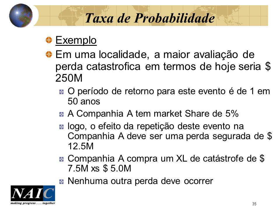 Taxa de Probabilidade Exemplo