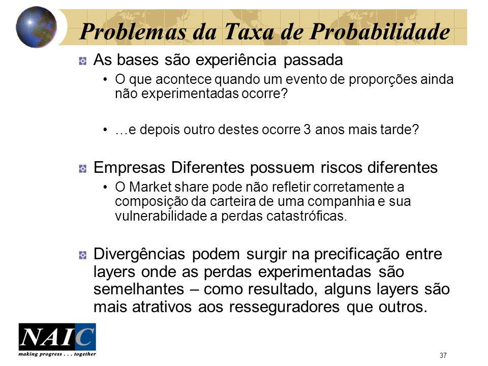 Problemas da Taxa de Probabilidade