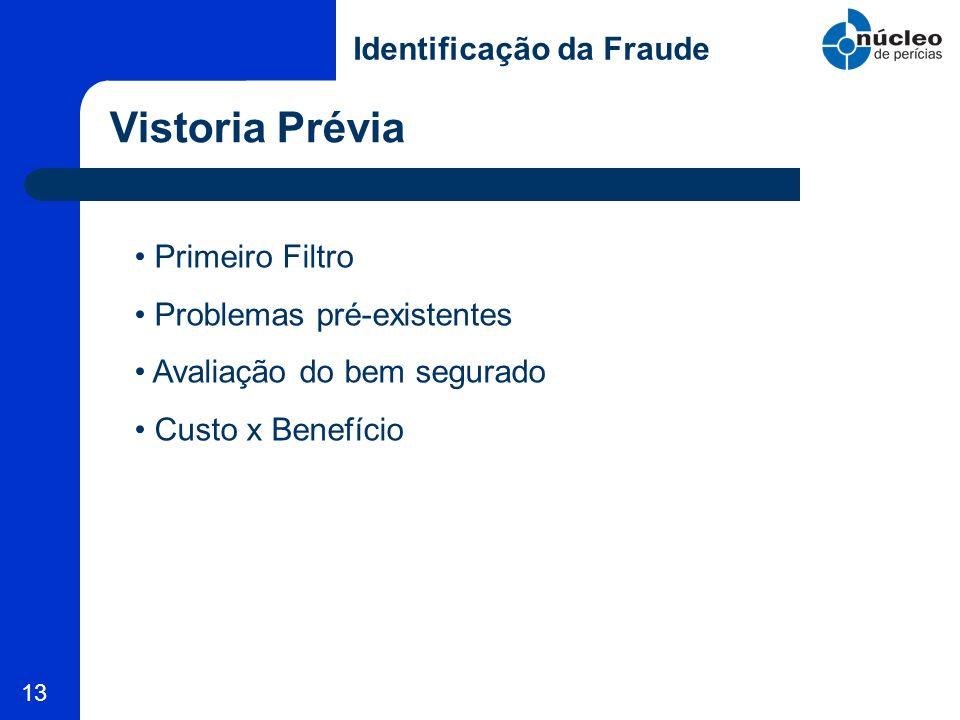 Identificação da Fraude