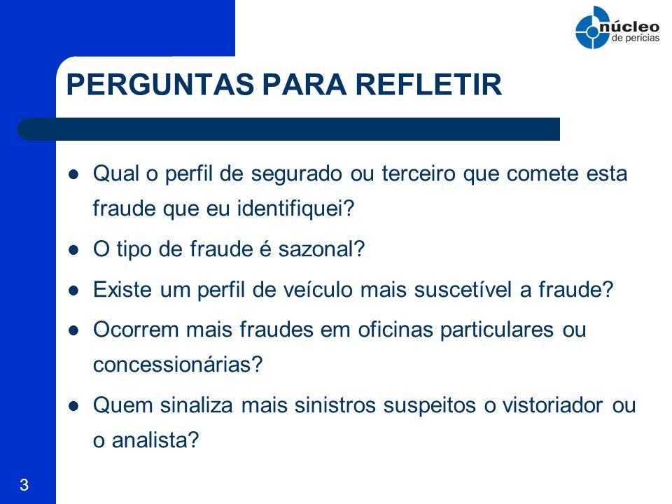 PERGUNTAS PARA REFLETIR