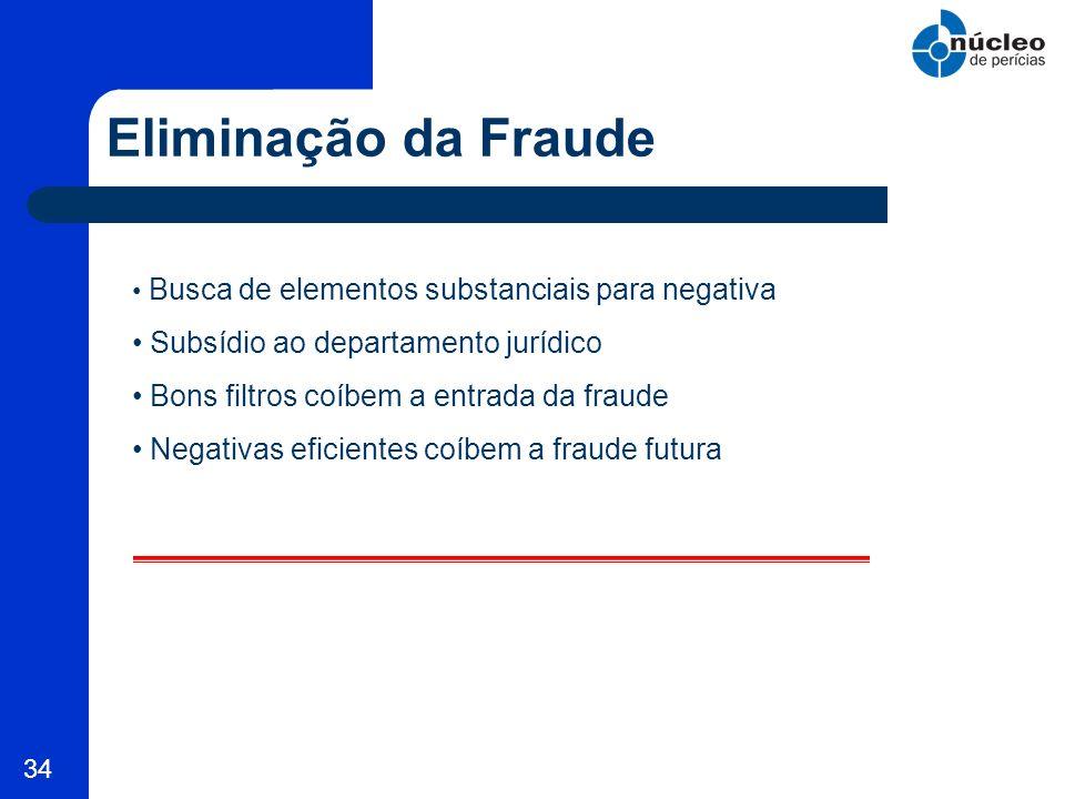 Eliminação da Fraude Subsídio ao departamento jurídico