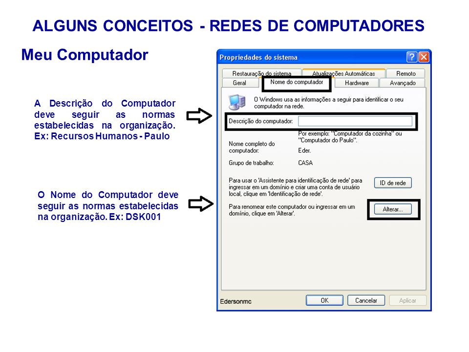 ALGUNS CONCEITOS - REDES DE COMPUTADORES