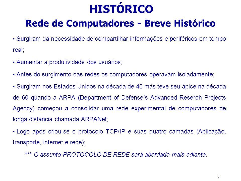 Rede de Computadores - Breve Histórico