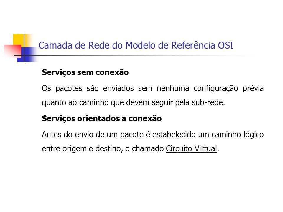 Camada de Rede do Modelo de Referência OSI